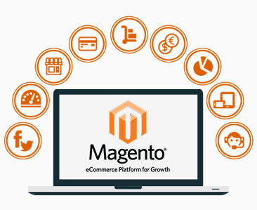 Magento e-commerce platform for growth