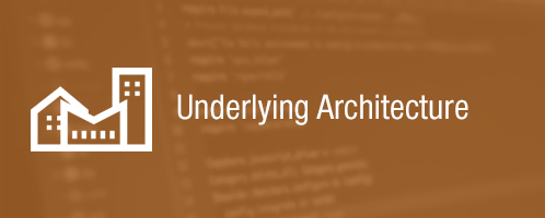 Underlying Architecture between both AngularJS and NodeJS